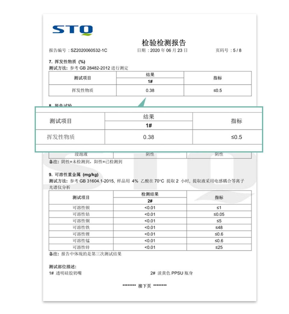 Bétta Chinese National GB Standard